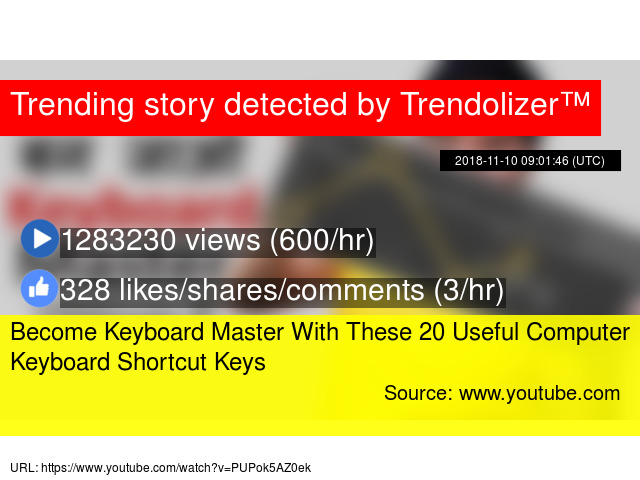 Become Keyboard Master With These 20 Useful Computer