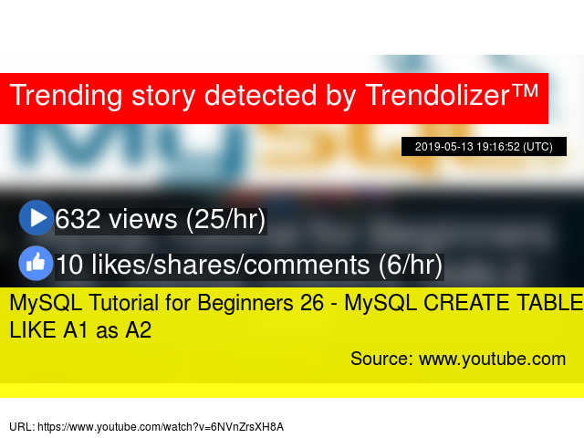 Mysql Tutorial For Beginners 26 Mysql Create Table Like A1