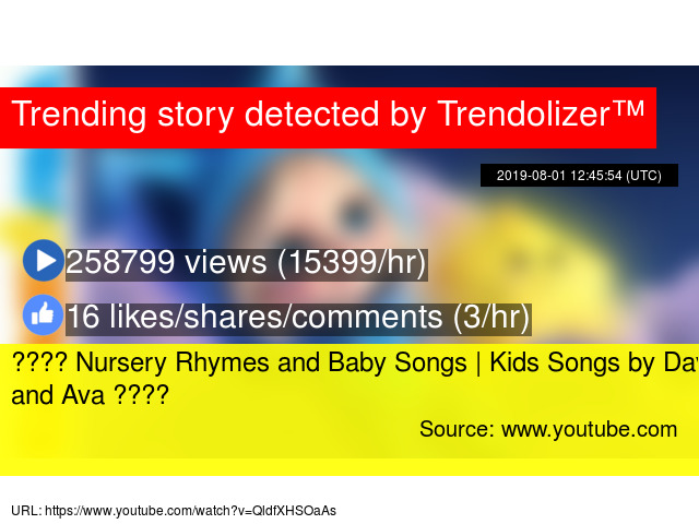 Nursery Rhymes and Baby Songs | Kids Songs by Dave and Ava ????