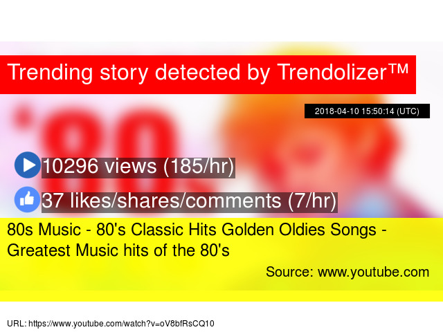 80s Music - 80's Classic Hits Golden Oldies Songs - Greatest