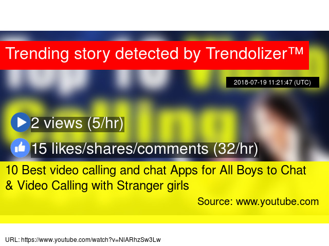 10 Best video calling and chat Apps for All Boys to Chat & Video