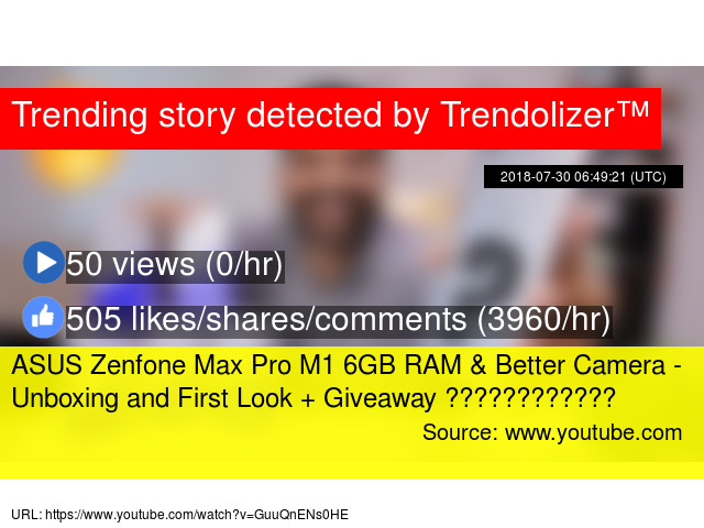 ASUS Zenfone Max Pro M1 6GB RAM & Better Camera - Unboxing and First