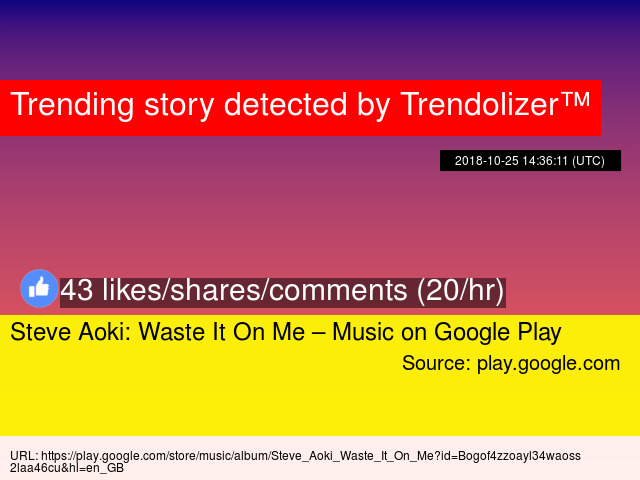 Steve Aoki: Waste It On Me – Music on Google Play